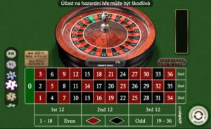 ruleta zdarma online