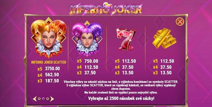 Inferno Joker symboly