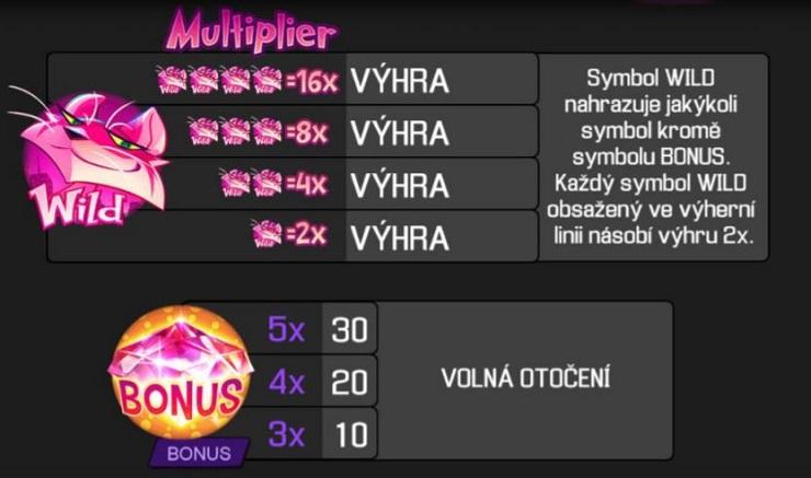 Bonusové symboly na automatu Pinky Cat od Apolla